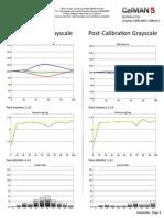 Samsung UN65JS9500 CNET review calibration report