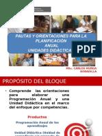 Carlos Murga Ppt2 Planificacion Procesos Niveles Ud Elementos