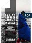 Syrian refugee arrivals in Greece - survey