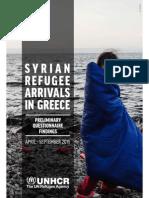 Syrian refugee arrivals in Greece - survey
