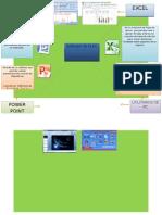 Programas de la Pc