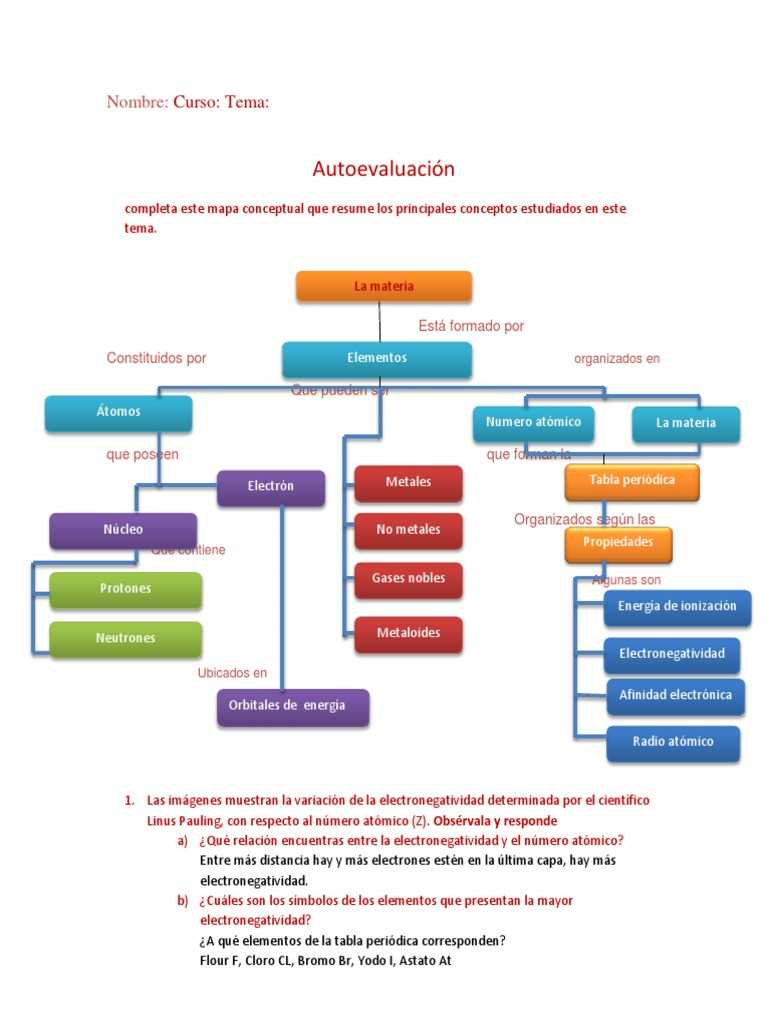 Autoevaluacion autoevaluacion urtaz Choice Image