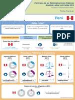 Panorama de Las Administraciones Publicas America Latina y El Caribe 2014 - Ficha Peru (OCDE)