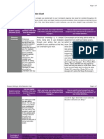 Research Writing SLOs Reflection Chart