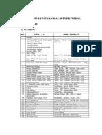 Daftar Merk Mekanikal & Elektrikal
