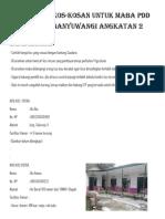 Info Kos Banyuwangi