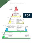 Piramide Alimenticia Regional