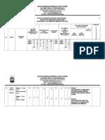 H 2 Format Evaluasi Kinerja Panitia Div.dekorasi