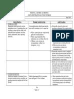 ESTG-Internal_Control_Matrix.pdf
