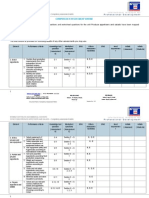 7 SITHCCC202 Produce Appetisers Salads Assess-Matrix V5 0 (003)