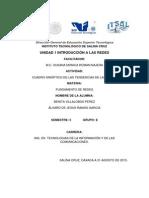 cuadro sinoptico unidad 1.pdf