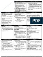 Black Letter Law Grid - Constitutional Law Study Guide - Quick Reference Law School Guide