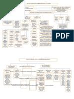 Guía para la elaboración del plan de desarrollo de un destino