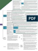Geografia posmodernista esquema .pdf