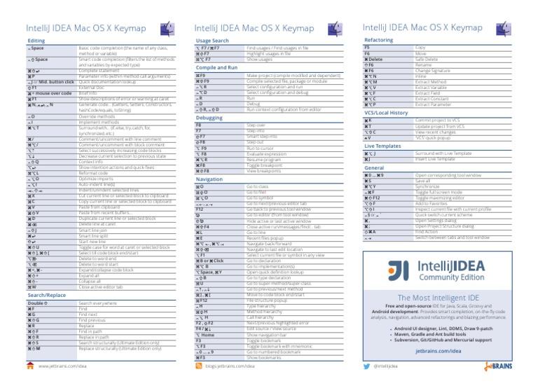 IntelliJIDEA ReferenceCard Mac   Scala (Programming Language
