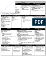 Black Letter Law Grid - Property Law  II Study Guide - Quick Reference Law School Guide