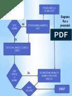 Diagrama Flux .ppt