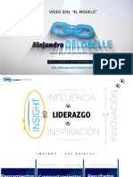 CAPACITACION EN LIDERAZGO | Video 2/4 * Alejandro Delobelle