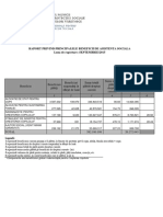 Raport Tara Septembrie 2015