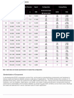 Compressor Specifications