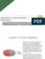 Sara and Monisha Questionnaire