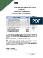 Cas n 551-2015-Jefe de Grupo - Regi n Moquegua