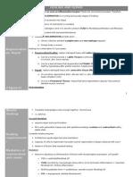 Exam 1_I3 Pathology.docx