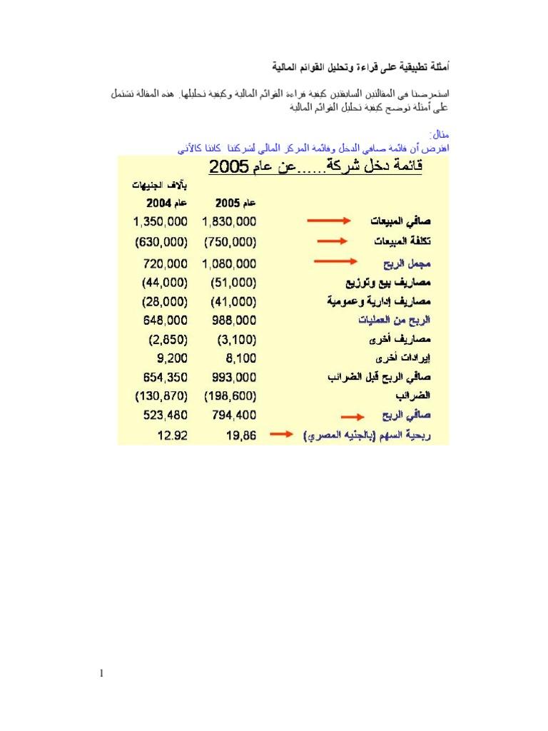 أمثلة تطبيقية على قراءة وتحليل القوائم المالية