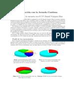Resultados de la encuesta en el C.P. Daniel Vázquez Díaz sobre la satisfacción con la jornada continua