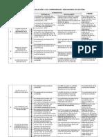 Matriz de Objetivos y Metas