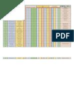 Lista de Instrumentos Carlos a R Jr 21-05-15 Planta Didatica Controle Nivel e Temp