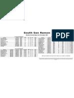 SouthSR Newsletter 12-15
