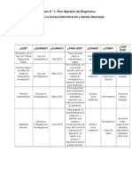 Modelo de Plan Operativo