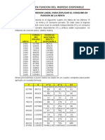 Econometría Cp y Ynbd