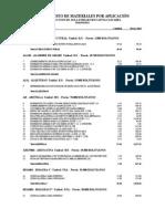 Presupuesto de Materiales Por Aplicación