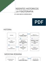 ANTECENDENTES HISTORICOS