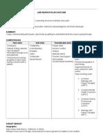 univ job search plan outline