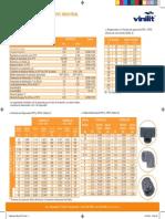 PVC Technical Data