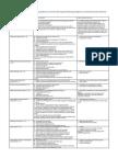 wcms_115402 decent work measurement.pdf