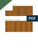 Producto, Precio,  Plaza y Promocion
