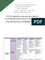 phva-2015 ana mendoza