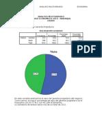 Analisis Censo Economico
