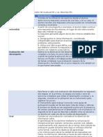 Métodos de Evaluación y Su Descripción