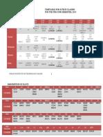 B.tech Timetable for Feb-June Sem2015_students