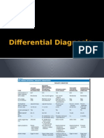 DDx Nematoda Infection