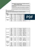 Precision Thickness Gauge - Transducer Selection - RIYADH