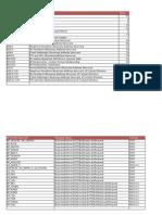 BP Metadata