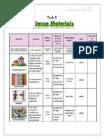 1- task 2 - science materials