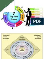 MarketingandSellingSkills.pptx