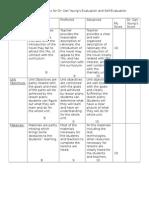 appendix 11 rubrics for evaluation